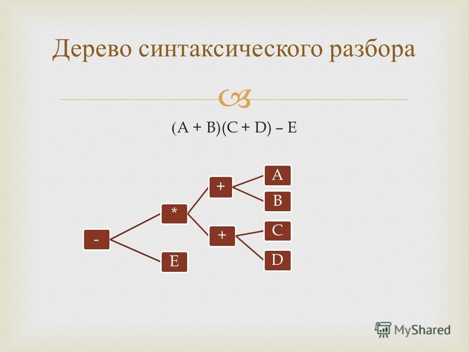(A + B)(C + D) – E Дерево синтаксического разбора -* + AB+DCE