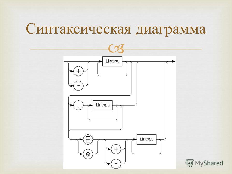 Синтаксическая диаграмма