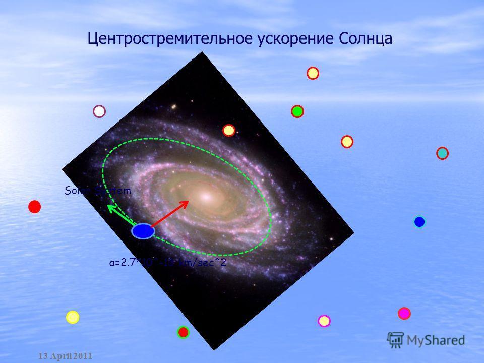 Центростремительное ускорение Солнца Solar System a=2.7*10^-13 km/sec^2 13 April 2011