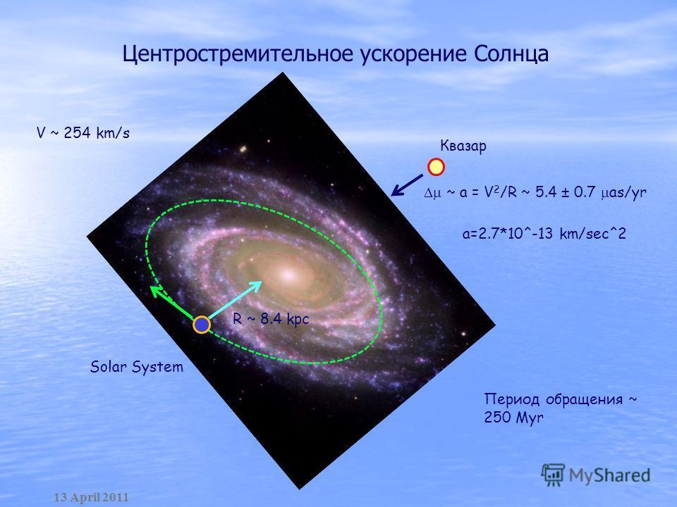 Центростремительное ускорение Солнца V ~ 254 km/s R ~ 8.4 kpc ~ a = V 2 /R ~ 5.4 ± 0.7 as/yr Solar System Квазар Период обращения ~ 250 Myr a=2.7*10^-13 km/sec^2 13 April 2011