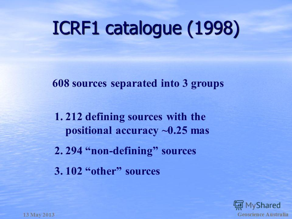 13 May 2013 Geoscience Australia ICRF1 catalogue (1998) Geoscience Australia 1.212 defining sources with the positional accuracy ~0.25 mas 2.294 non-defining sources 3.102 other sources 608 sources separated into 3 groups