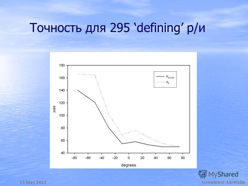 Geoscience Australia 13 May 2013 Точность для 295 defining р/и