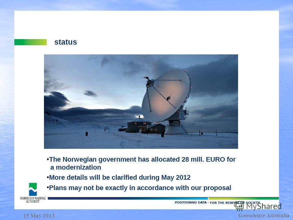 Geoscience Australia 15 May 2013 Как работает РСДБ!