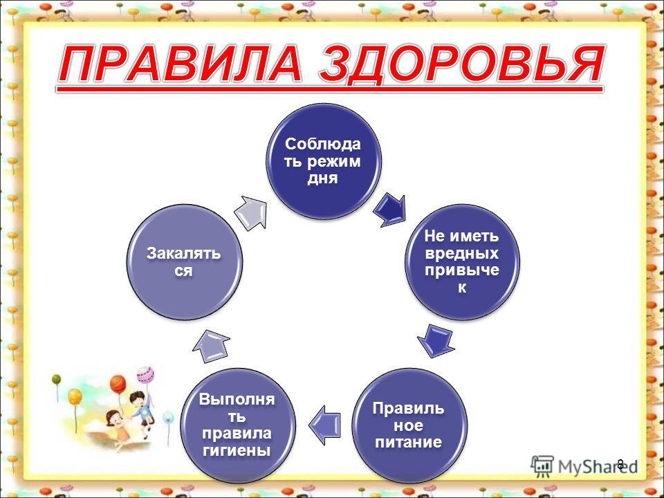 8 Соблюда ть режим дня Не иметь вредных привыче к Правиль ное питание Выполня ть правила гигиены Закалять ся