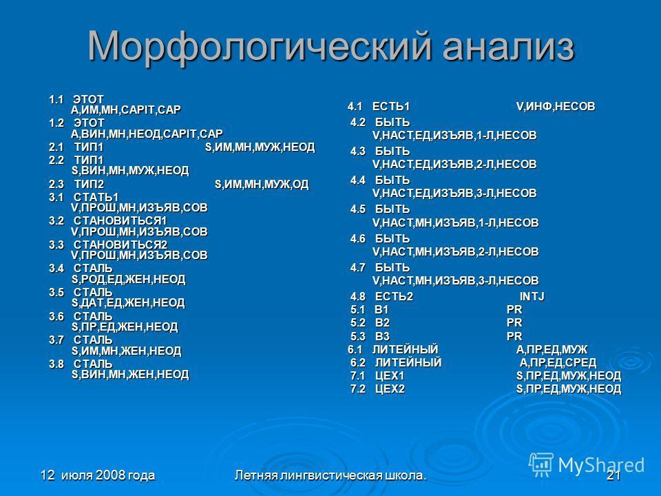 12 июля 2008 годаЛетняя лингвистическая школа.21 Морфологический анализ 1.1 ЭТОТ A,ИМ,МН,CAPIT,CAP 1.1 ЭТОТ A,ИМ,МН,CAPIT,CAP 1.2 ЭТОТ A,ВИН,МН,НЕОД,CAPIT,CAP 1.2 ЭТОТ A,ВИН,МН,НЕОД,CAPIT,CAP 2.1 ТИП1 S,ИМ,МН,МУЖ,НЕОД 2.1 ТИП1 S,ИМ,МН,МУЖ,НЕОД 2.2 ТИ