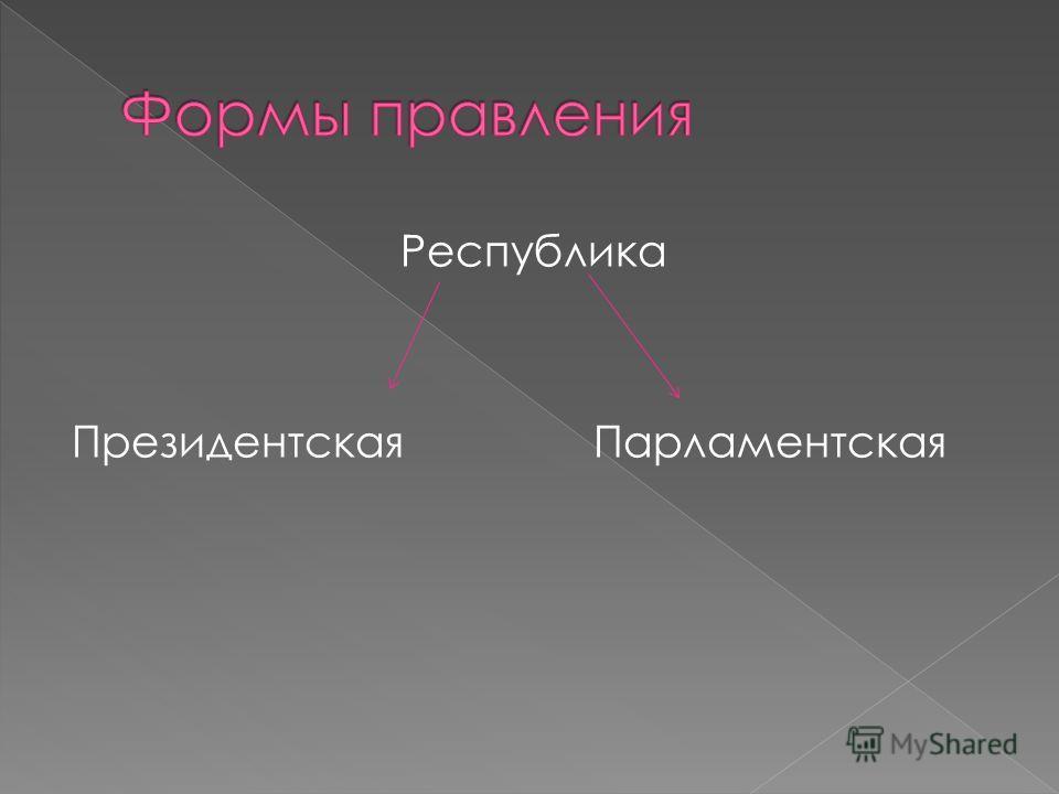 Республика Президентская Парламентская