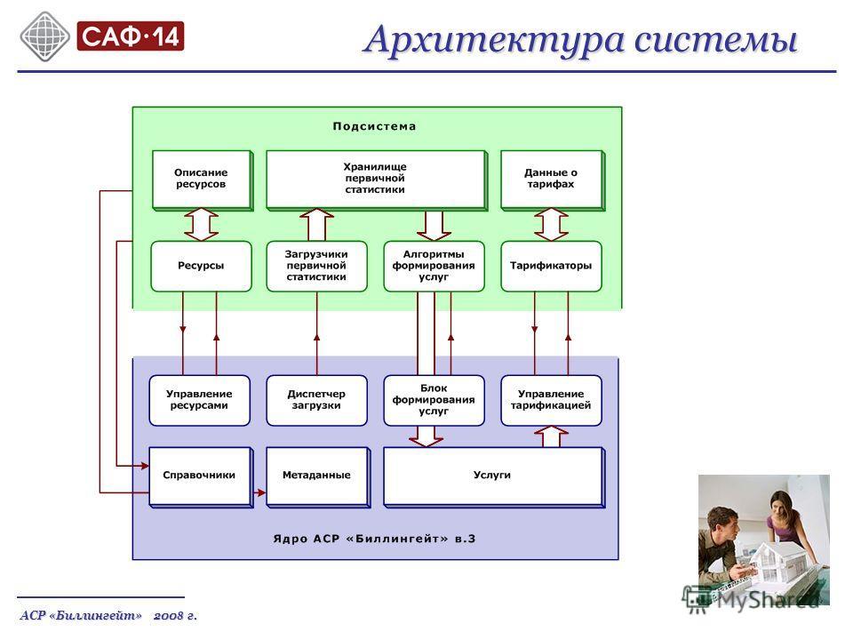 АСР «Биллингейт» 200 8 г. Архитектура системы