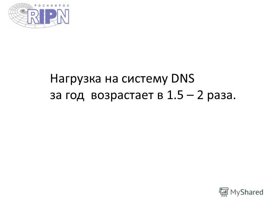 Нагрузка на систему DNS за год возрастает в 1.5 – 2 раза.