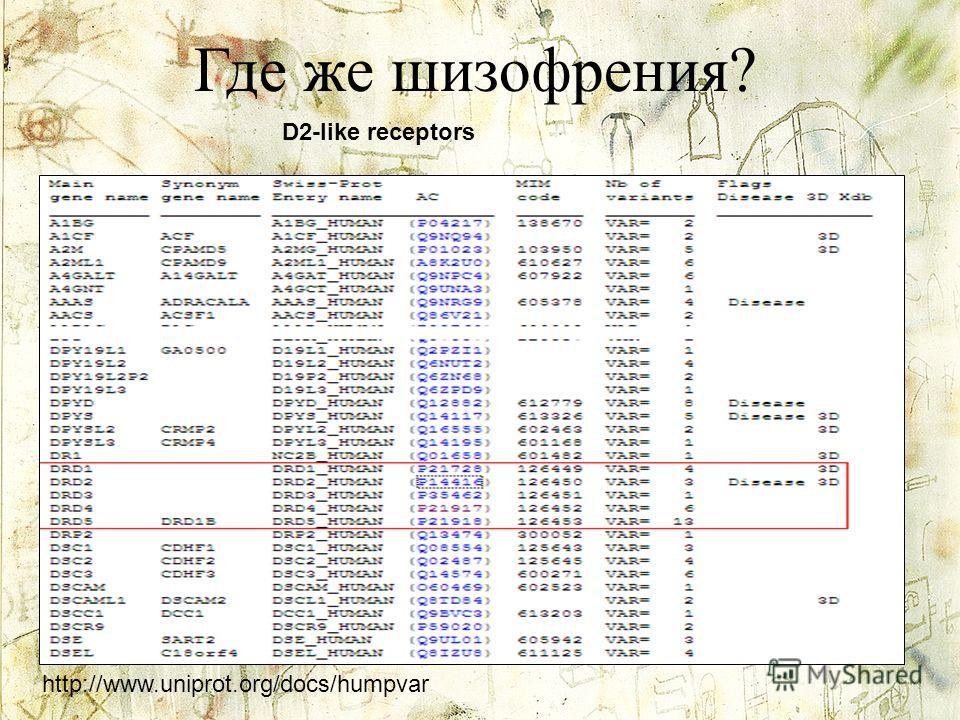 Где же шизофрения? D2-like receptors http://www.uniprot.org/docs/humpvar