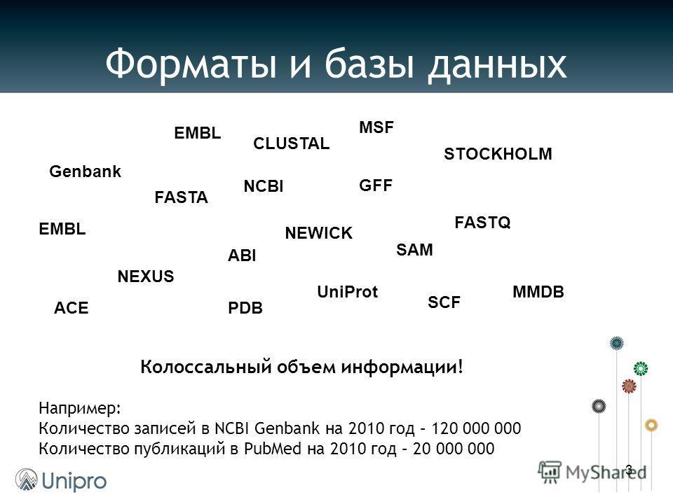 Форматы и базы данных Genbank EMBL CLUSTAL MSF STOCKHOLM FASTA FASTQ NEWICK NEXUS ABI SCF EMBL MMDB PDB GFF SAM UniProt ACE NCBI Колоссальный объем информации! Например: Количество записей в NCBI Genbank на 2010 год – 120 000 000 Количество публикаци
