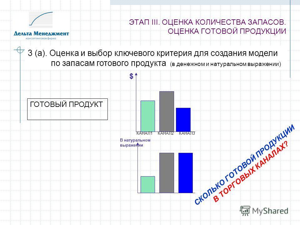 ЭТАП III. ОЦЕНКА КОЛИЧЕСТВА ЗАПАСОВ. ОЦЕНКА ГОТОВОЙ ПРОДУКЦИИ СКОЛЬКО ГОТОВОЙ ПРОДУКЦИИ В ТОРГОВЫХ КАНАЛАХ? ГОТОВЫЙ ПРОДУКТ $ КАНАЛ1КАНАЛ2КАНАЛ3 3 (a). Оценка и выбор ключевого критерия для создания модели по запасам готового продукта (в денежном и н