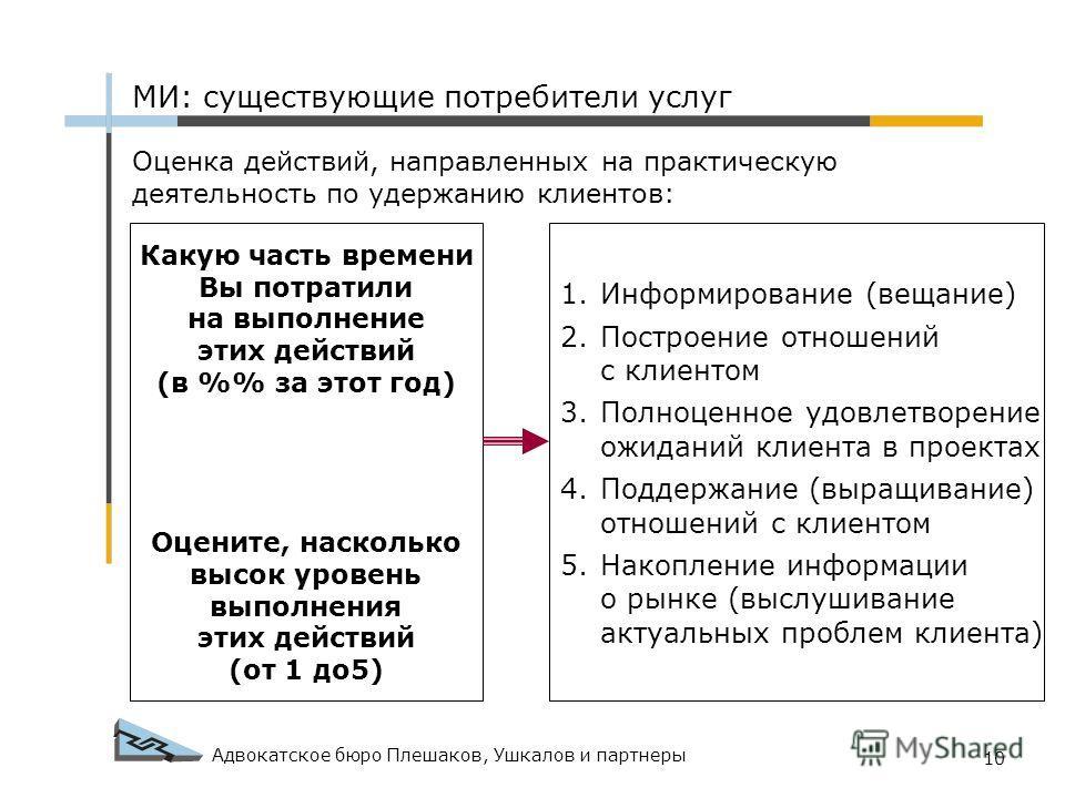 Адвокатское бюро Плешаков, Ушкалов и партнеры 10 Оценка действий, направленных на практическую деятельность по удержанию клиентов: МИ: существующие потребители услуг Какую часть времени Вы потратили на выполнение этих действий (в % за этот год) Оцени