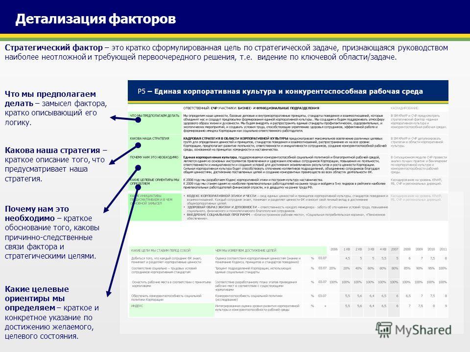 Детализация факторов Стратегический фактор – это кратко сформулированная цель по стратегической задаче, признающаяся руководством наиболее неотложной и требующей первоочередного решения, т.е. видение по ключевой области/задаче. Что мы предполагаем де