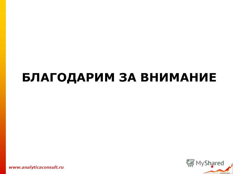 БЛАГОДАРИМ ЗА ВНИМАНИЕ www.analyticaconsult.ru