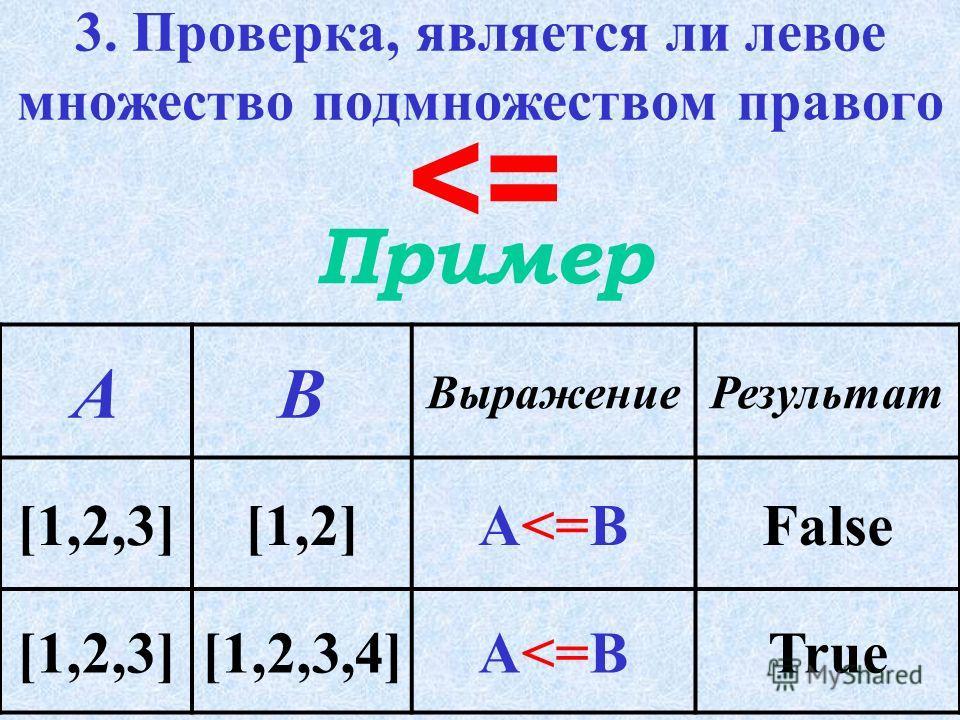 2. Проверка неэквивалентности Пример  АВ ВыражениеРезультат [1,2,3][3,2,1]АВFalse [1,2,3][1,2,3,4]АВTrue
