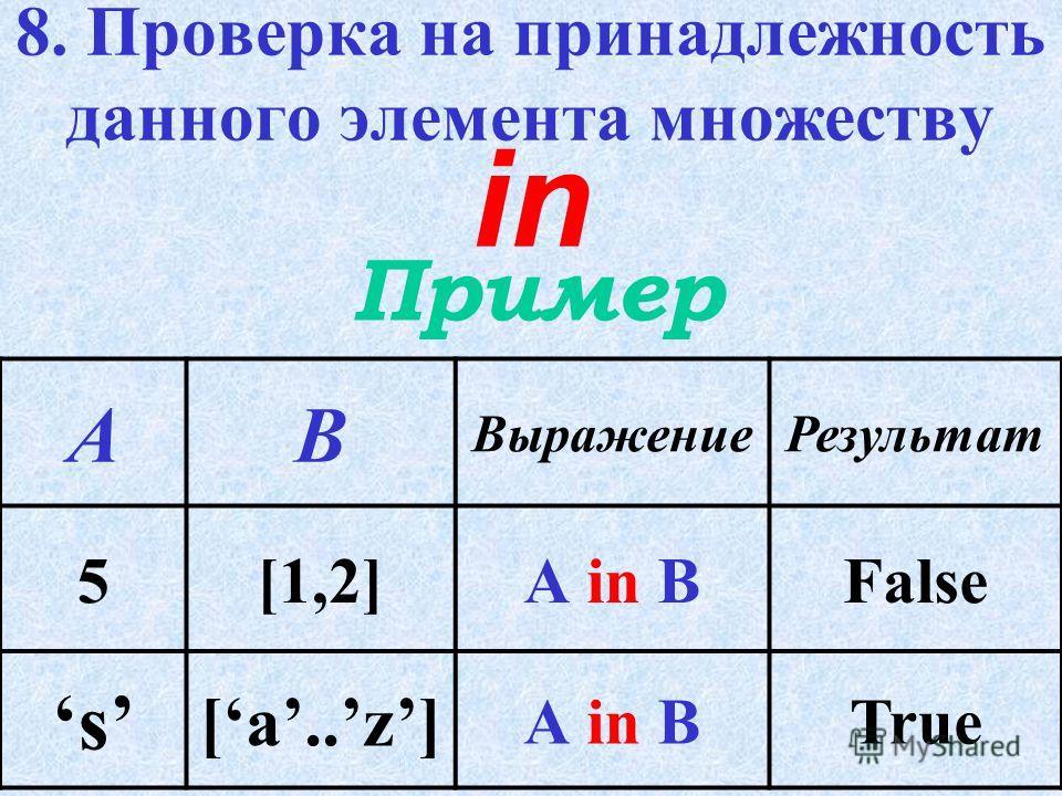 7. Разность множеств Пример - АВ ВыражениеРезультат [1,2,3][1,2,4] А-ВА-В [3][3] [a..s][o..z] А-ВА-В [a..n]