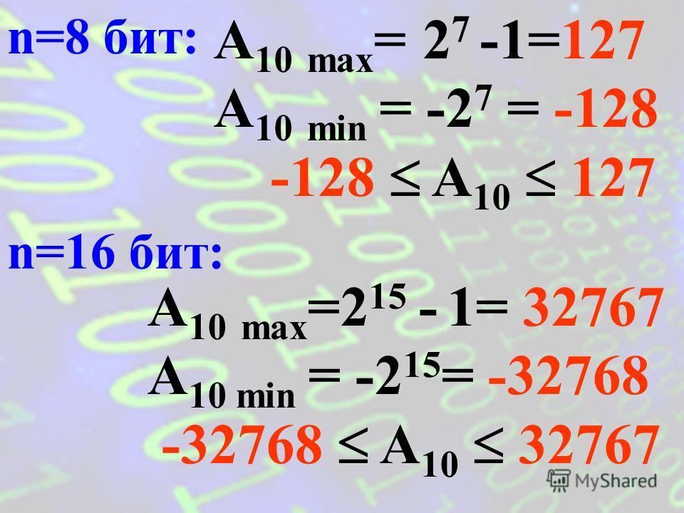 Старший (левый) разряд отводится под знак числа ( 0, если А > 0 и 1, если А< 0). Формат знак-величина Максимальное положительное число: A 10 max = 2 n-1 - 1 Минимальное отрицательное число: A 10 min = - 2 n-1