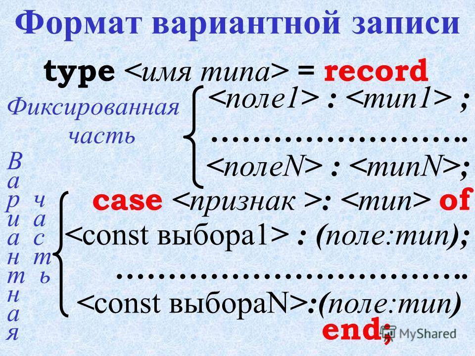 Состоит из фиксированной и вариантной частей. Запись c вариантами Позволяет задать произвольное число вариантов структуры.