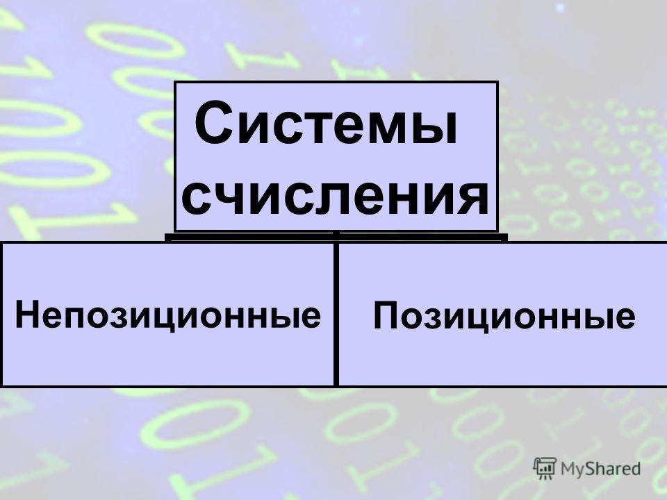 – знаковая система для записи чисел с помощью цифр по определенным правилам. Система счисления