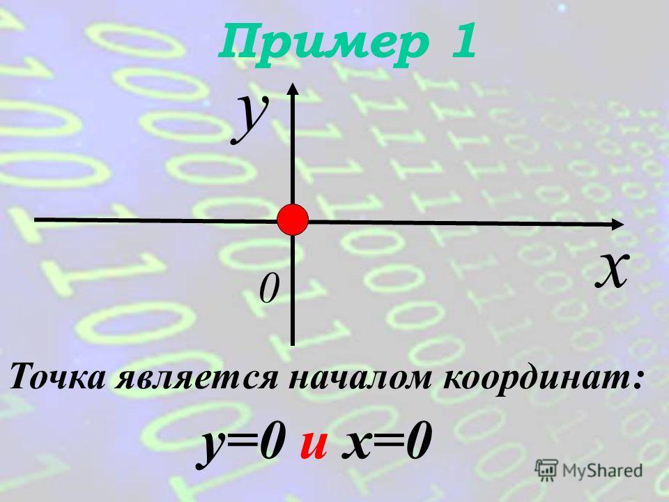- это высказывание или предикат. Логическое выражение С помощью логических связок « и », « или », « не » можно строить сложные (составные) логические выражения.