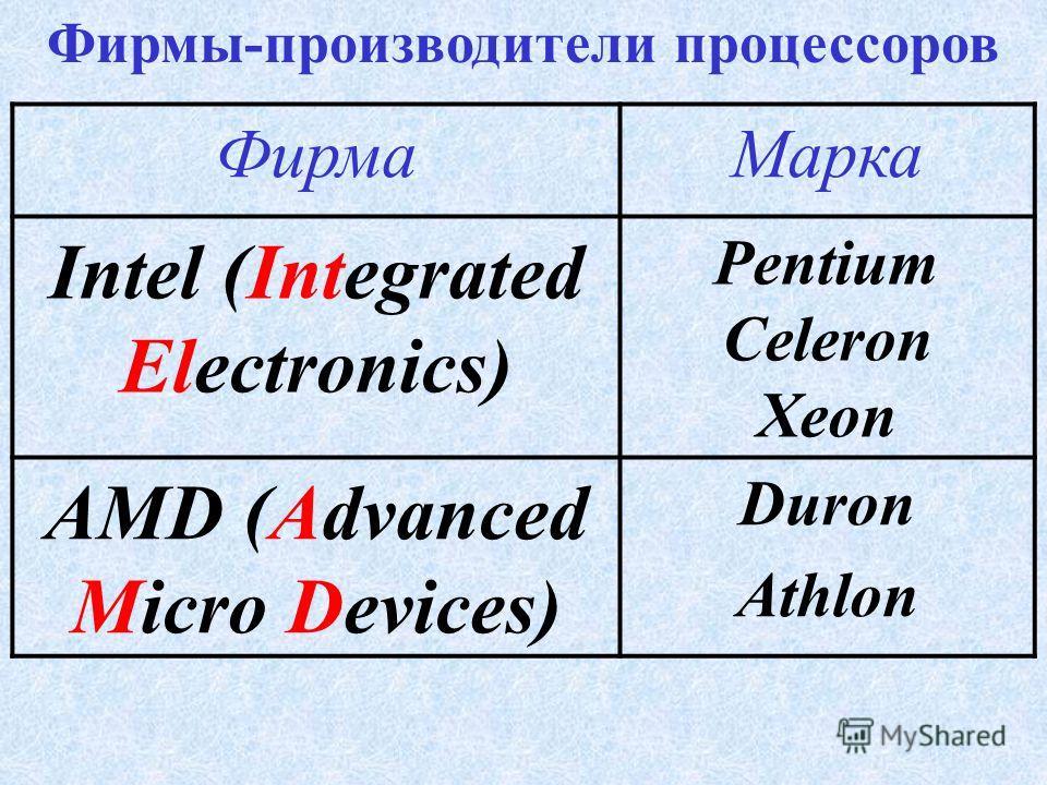Производительность CPU является интегральной характеристикой, зависящей от частоты, разрядности, а также особенностей архитектуры. Производительность CPU нельзя вычислить, она определяется в процессе тестирования.