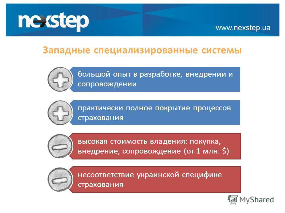 Западные специализированные системы большой опыт в разработке, внедрении и сопровождении практически полное покрытие процессов страхования высокая стоимость владения: покупка, внедрение, сопровождение (от 1 млн. $) несоответствие украинской специфике