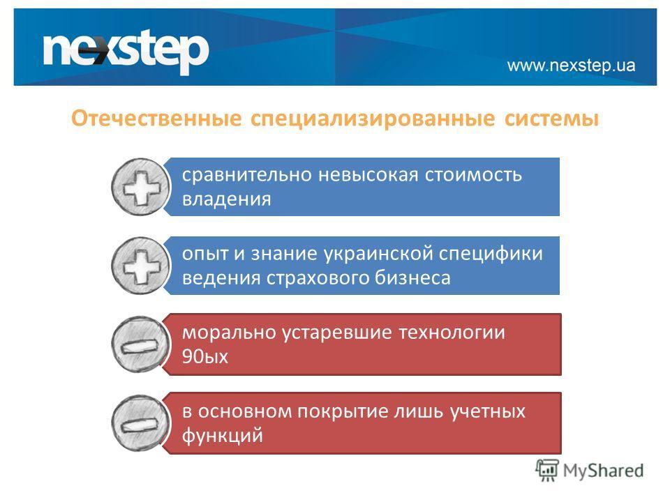 Отечественные специализированные системы сравнительно невысокая стоимость владения опыт и знание украинской специфики ведения страхового бизнеса морально устаревшие технологии 90ых в основном покрытие лишь учетных функций