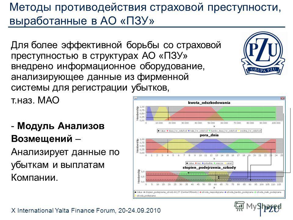 X International Yalta Finance Forum, 20-24.09.2010 Методы противодействия страховой преступности, выработанные в АО «ПЗУ» Для более эффективной борьбы со страховой преступностью в структурах АО «ПЗУ» внедрено информационное оборудование, анализирующе