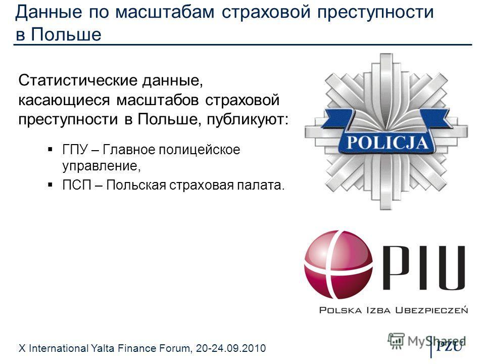 X International Yalta Finance Forum, 20-24.09.2010 Данные по масштабам страховой преступности в Польше Статистические данные, касающиеся масштабов страховой преступности в Польше, публикуют: ГПУ – Главное полицейское управление, ПСП – Польская страхо