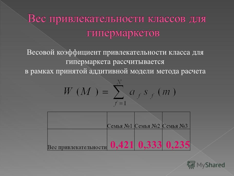 Весовой коэффициент привлекательности класса для гипермаркета рассчитывается в рамках принятой аддитивной модели метода расчета Семья 1Семья 2Семья 3 Вес привлекательности 0,4210,3330,235