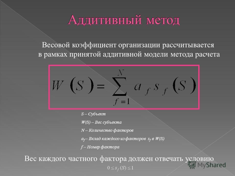 S – Субъект W(S) – Вес субъекта N – Количество факторов a f – Вклад каждого из факторов s f в W(S) f – Номер фактора Весовой коэффициент организации рассчитывается в рамках принятой аддитивной модели метода расчета Вес каждого частного фактора должен