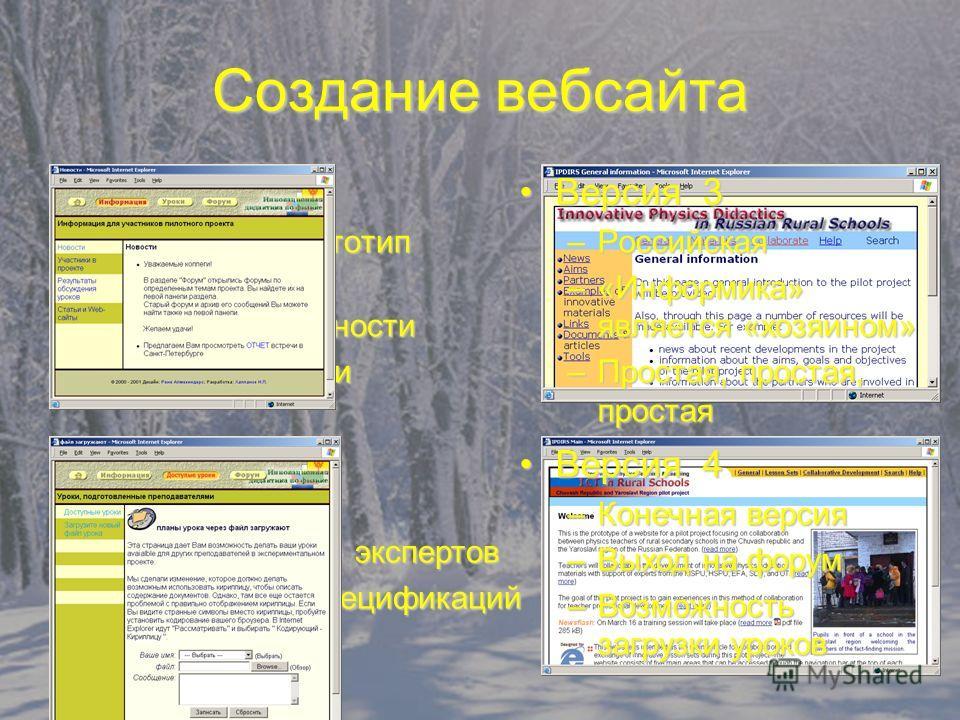 Создание вебсайта Версия 1Версия 1 –Быстрый прототип –Отсутствие функциональности –Для дискуссии Версия 3 –Российская –«Информика» является «хозяином» –Простая, простая, простая Версия 2Версия 2 –Прототип на рассмотрение экспертов –Выработка специфик
