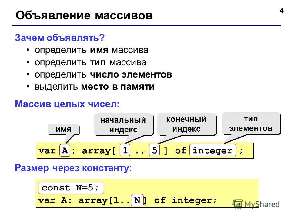 4 Объявление массивов Зачем объявлять? определить имя массива определить тип массива определить число элементов выделить место в памяти Массив целых чисел: Размер через константу: имя начальный индекс конечный индекс тип элементов тип элементов var A