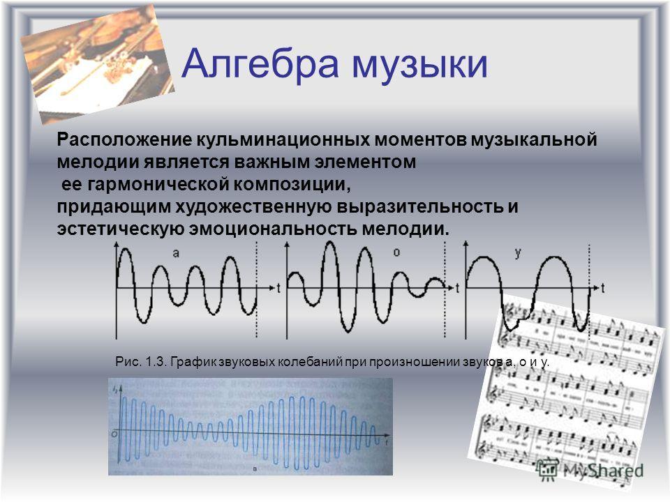 Алгебра музыки Рис. 1.3. График звуковых колебаний при произношении звуков а, о и у. Расположение кульминационных моментов музыкальной мелодии является важным элементом ее гармонической композиции, придающим художественную выразительность и эстетичес