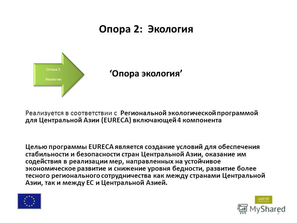 Опора экология Реализуется в соответствии с Региональной экологической программой для Центральной Азии (EURECA) включающей 4 компонента Целью программы EURECA является создание условий для обеспечения стабильности и безопасности стран Центральной Ази