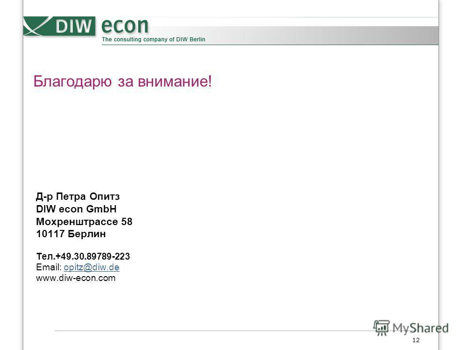 12 Благодарю за внимание! Д-р Петра Опитз DIW econ GmbH Мохренштрассе 58 10117 Берлин Тел.+49.30.89789-223 Email: opitz@diw.deopitz@diw.de www.diw-econ.com