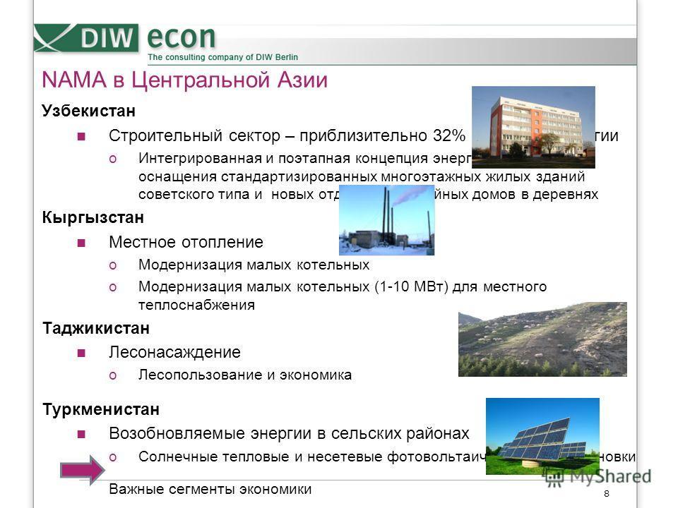 NAMA в Центральной Азии Узбекистан Строительный сектор – приблизительно 32% излучения энергии oИнтегрированная и поэтапная концепция энергосберегающего оснащения стандартизированных многоэтажных жилых зданий советского типа и новых отдельных семейных
