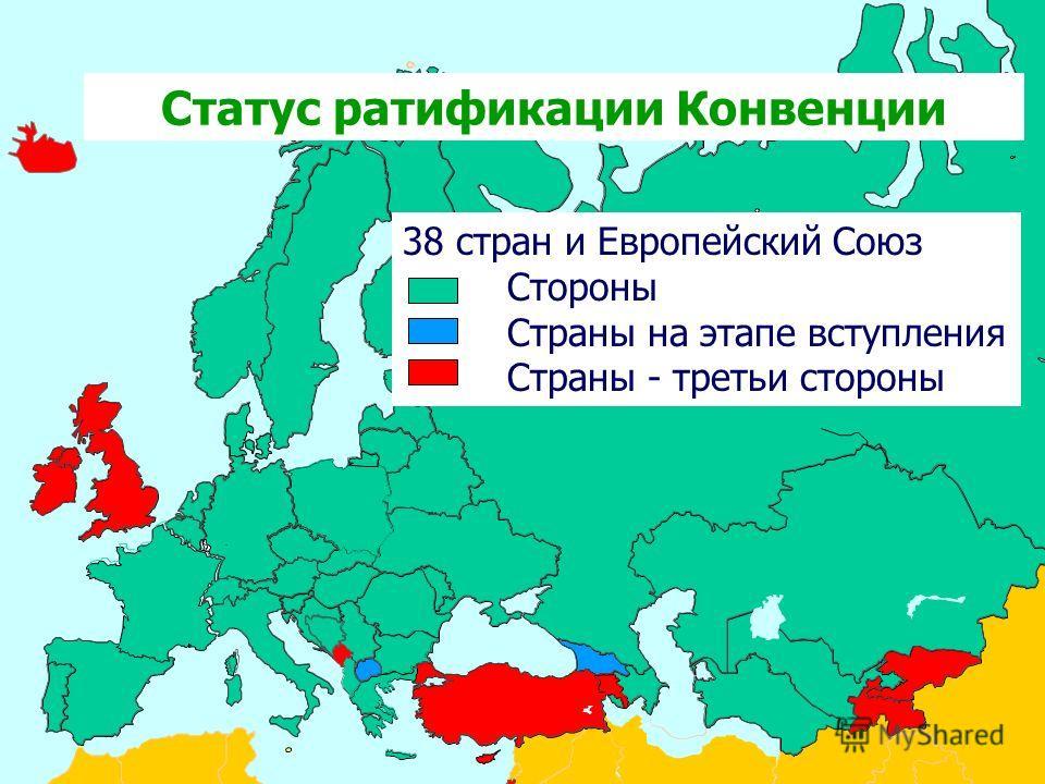 Status of ratification of the Convention 38 countries and the European Union Parties Countries in accession Non Parties. 38 стран и Европейский Союз Стороны Страны на этапе вступления Страны - третьи стороны Статус ратификации Конвенции