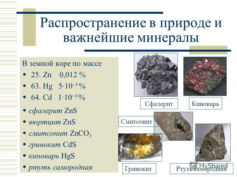 Смитсонит Распространение в природе и важнейшие минералы В земной коре по массе 25. Zn 0,012 % 63. Hg 5·10 –4 % 64. Cd 1·10 –4 % Ртуть самородная Киноварь Сфалерит сфалерит ZnS вюртцит ZnS cмитсонит ZnCO 3 гринокит CdS киноварь HgS ртуть самородная Г