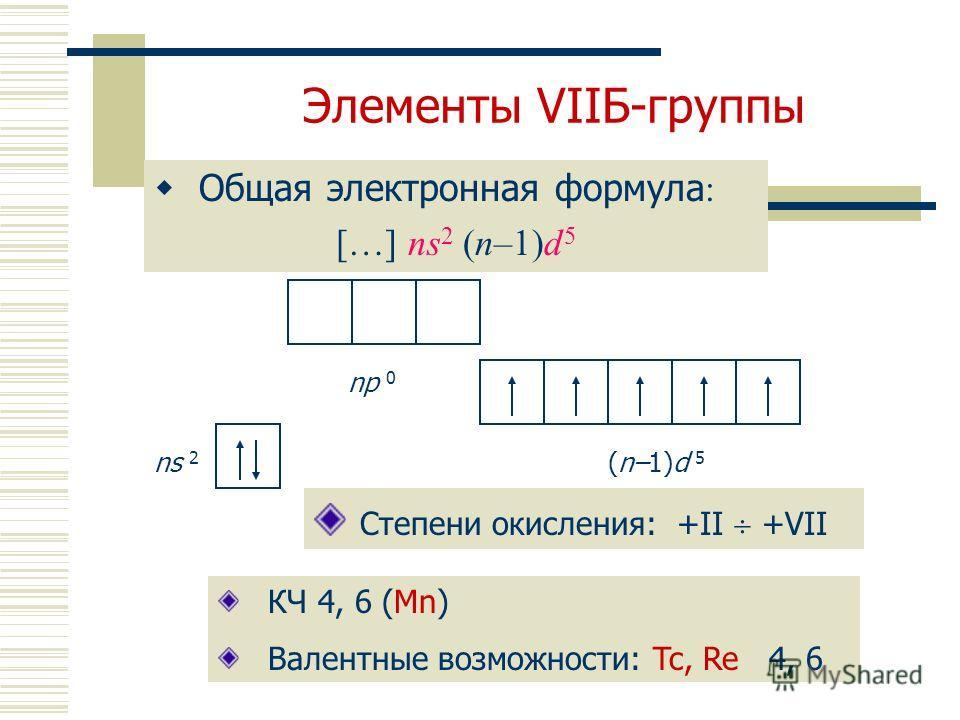 Элементы VIIБ-группы Общая электронная формула : […] ns 2 (n–1)d 5 Степени окисления: +II +VII ns 2 np 0 КЧ 4, 6 (Mn) Валентные возможности: Tc, Re 4, 6 (n–1)d 5