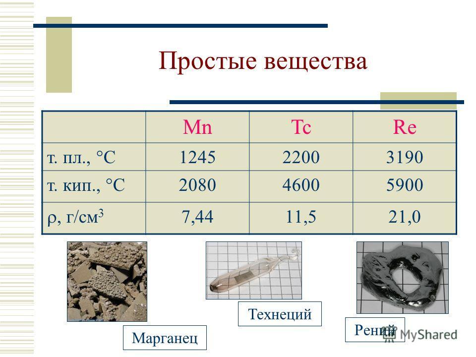 Простые вещества MnTcRe т. пл., С 124522003190 т. кип., С 208046005900, г/см 3 7,4411,521,0 Марганец Технеций Рений