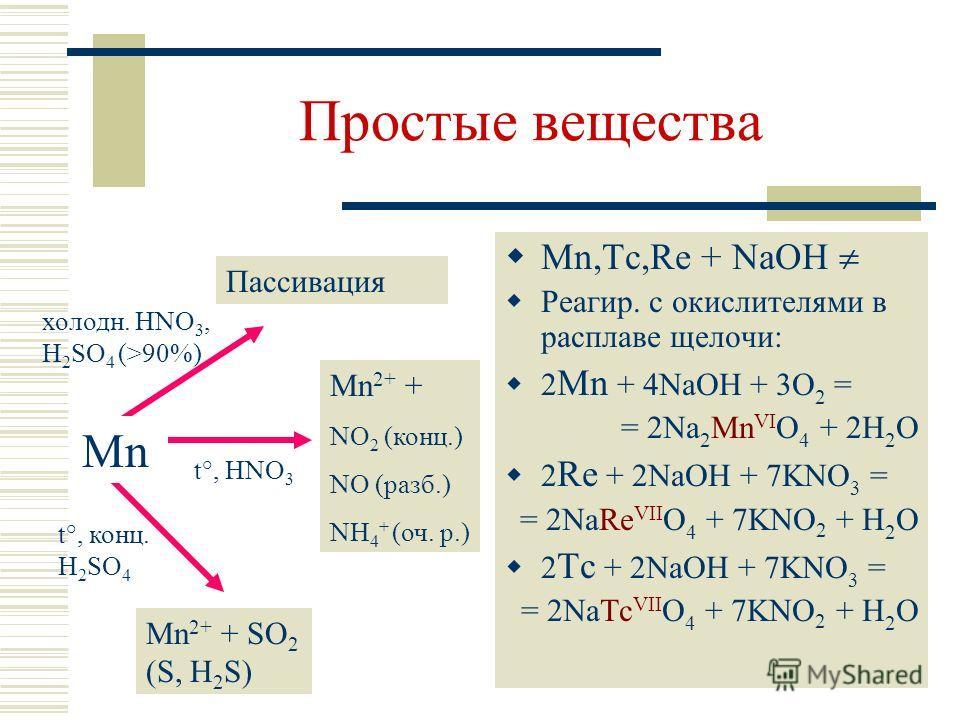 Простые вещества Mn,Tc,Re + NaOH Реагир. с окислителями в расплаве щелочи: 2 Mn + 4NaOH + 3O 2 = = 2Na 2 Mn VI O 4 + 2H 2 O 2 Re + 2NaOH + 7KNO 3 = = 2NaRe VII O 4 + 7KNO 2 + H 2 O 2 Tc + 2NaOH + 7KNO 3 = = 2NaTc VII O 4 + 7KNO 2 + H 2 O Пассивация х