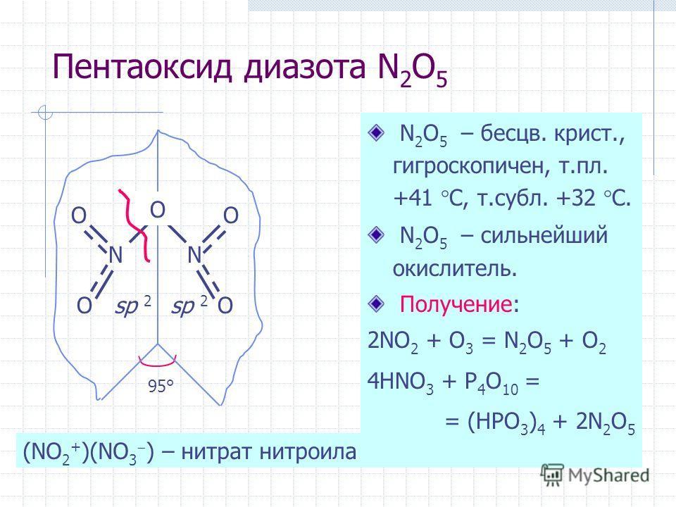 Пентаоксид диазота N 2 O 5 N 2 O 5 – бесцв. крист., гигроскопичен, т.пл. +41 °С, т.субл. +32 °С. N 2 O 5 – сильнейший окислитель. Получение: 2NO 2 + O 3 = N 2 O 5 + O 2 4HNO 3 + P 4 O 10 = = (HPO 3 ) 4 + 2N 2 O 5 N O O N O O 95° sp 2 O (NO 2 + )(NO 3
