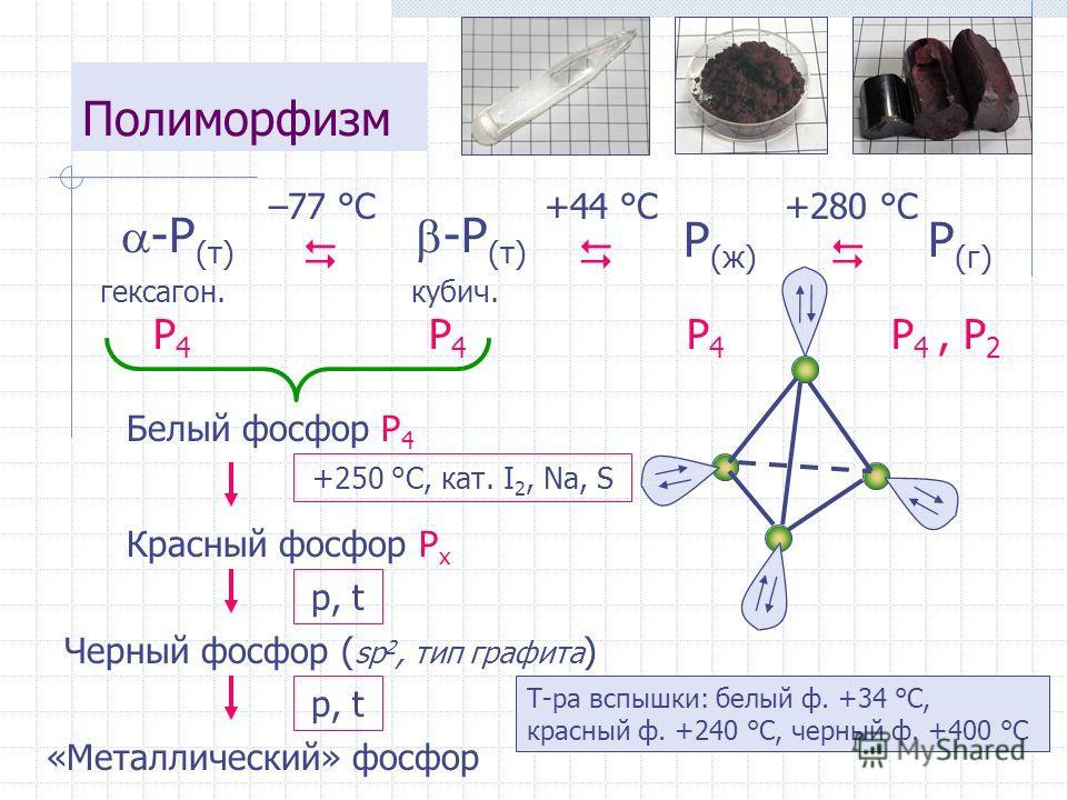 Полиморфизм –77 °С +44 °С P(ж)P(ж) +280 °С P(г)P(г) -P (т) гексагон. -P (т) кубич. P4P4 P4P4 P4P4 P 4, P 2 Белый фосфор P 4 +250 °С, кат. I 2, Na, S Красный фосфор P х p, t Черный фосфор ( sp 2, тип графита ) «Металлический» фосфор p, t Т-ра вспышки: