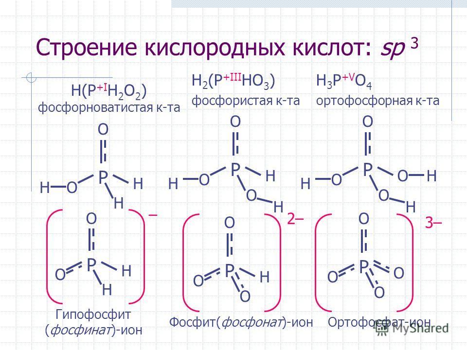 Строение кислородных кислот: sp 3 H(P +I H 2 O 2 ) фосфорноватистая к-та H 2 (P +III HO 3 ) фосфористая к-та H 3 P +V O 4 ортофосфорная к-та O H P O H H O O P O H H H O O P O O H H H O H P O H – O O P O H 2–2–O O P O O 3–3– Гипофосфит (фосфинат)-ион