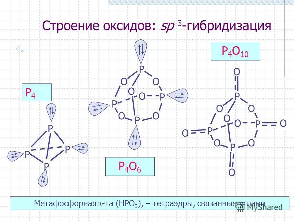 Строение оксидов: sp 3 -гибридизация P P P P OO O O OO O O O O P P P P OO O O OO P P P P P4P4 P4O6P4O6 P 4 O 10 Метафосфорная к-та (HPO 3 ) x – тетраэдры, связанные углами
