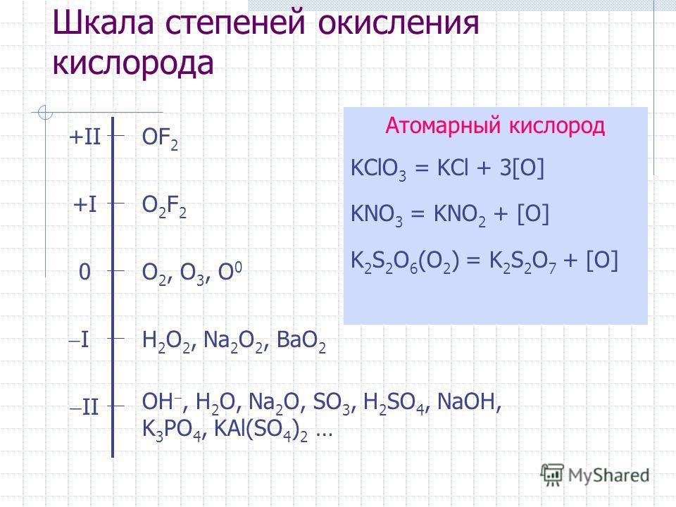 Шкала степеней окисления кислорода OF 2 O2F2O2F2 O 2, O 3, O 0 H 2 O 2, Na 2 O 2, BaO 2 +II +I+I 0 I II OH, H 2 O, Na 2 O, SO 3, H 2 SO 4, NaOH, K 3 PO 4, KAl(SO 4 ) 2 … Атомарный кислород KClO 3 = KCl + 3[O] KNO 3 = KNO 2 + [O] K 2 S 2 O 6 (O 2 ) =