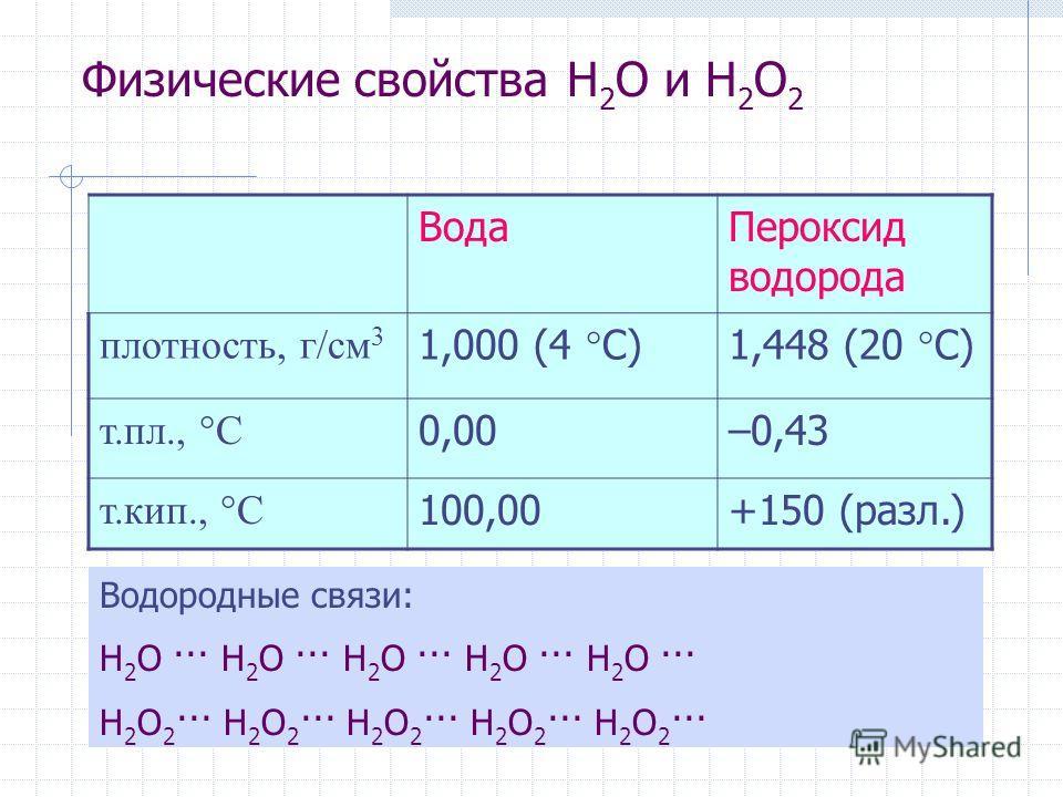 Физические свойства H 2 O и H 2 O 2 ВодаПероксид водорода плотность, г/см 3 1,000 (4 С)1,448 (20 С) т.пл., С 0,00–0,43 т.кип., С 100,00+150 (разл.) Водородные связи: H 2 O ··· H 2 O ··· H 2 O ··· H 2 O ··· H 2 O ··· H 2 O 2 ··· H 2 O 2 ··· H 2 O 2 ··