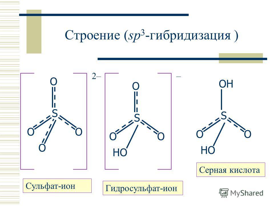 Строение (sp 3 -гибридизация ) S O OO O 2–2– S OH OO HO S O OO – Cульфат-ион Серная кислота Гидросульфат-ион
