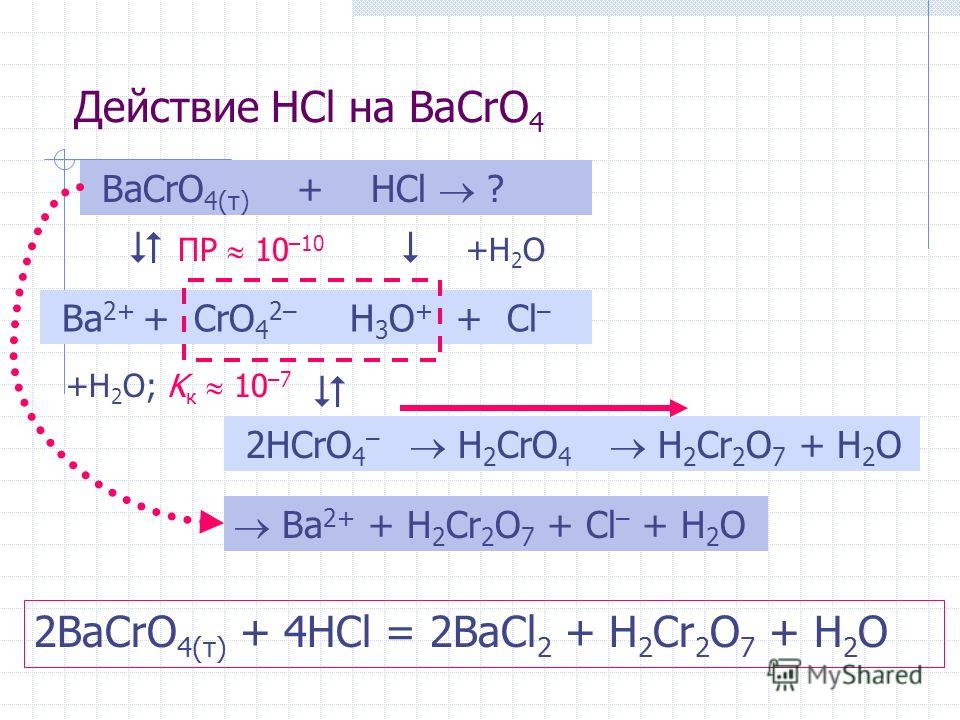 Действие HCl на BaCrO 4 BaCrO 4(т) + HCl ? Ba 2+ + CrO 4 2– H 3 O + + Cl – H 2 CrO 4 +H 2 O H 2 Cr 2 O 7 + H 2 O +H 2 O; K к 10 –7 ПР 10 –10 Ba 2+ + H 2 Cr 2 O 7 + Cl – + H 2 O 2HCrO 4 – 2BaCrO 4(т) + 4HCl = 2BaCl 2 + H 2 Cr 2 O 7 + H 2 O
